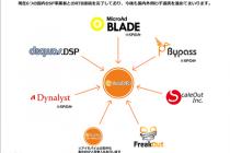 アイモバイル、「ScaleOut DSP」とのRTB接続を完了「i-mobile for SP」/「i-mobile for PC」での広告配信を開始
